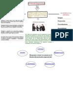 MapaMental_.pdf