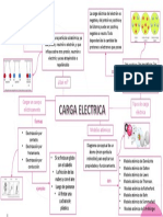 MAPA MENTAL FISICA 3.pdf