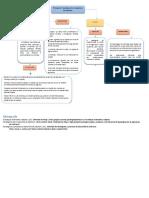 Paradigmas.pdf
