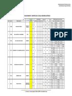 INGENIERIA ELECTRONICA 2019-B horarios