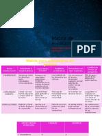 Matriz de involcurados - Ejercicio (1)