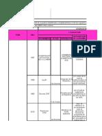 Matriz Legal Ambiental_Empresa