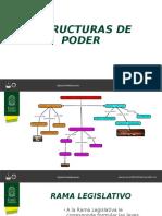 ESTRUCTURAS DE PODER.pptx