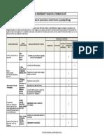 Matriz de Jerarquizacion con medidas de prevencion y control frente a un peligro