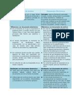 Documento de Archivo y Electrónico
