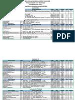Jadwal Kuliah Genap 2019-2020 Jurusan Fisika.pdf