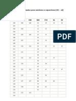 Tabela de Resistores e Capacitores