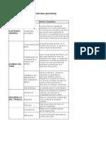 Rubrica Evaluación Presentaciones Orales