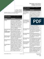 SC5200  Codigos de Eventos.pdf