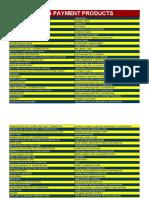 BILLS PAYMENT - AVAILABLE BILLERS - Sheet1