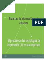 OpenClass Unidad 2 El proceso de las tecnologías de información (TI) en las empresas (1).pdf