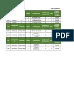 Plantilla Oficial Publicación Horarios Presencial 201860 Soacha.xlsx