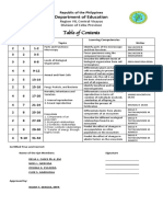 3.Table of Contents 2NDGRADING.pdf