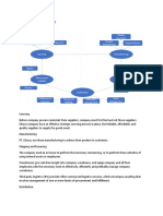 Existing Supply Chain Mapping.docx