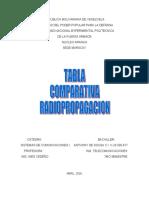 Tabla Comparativa Propagacion Anthony sis de com.doc