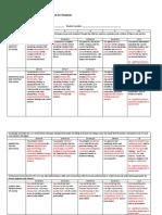 2020 BSB126 Assignment CRA Sem 1 2020(1)