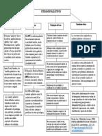 Mapa de Cuidados Paliativos.docx