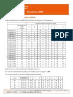 0625_w19_gt.pdf
