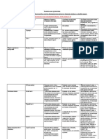 Таблица по биологии.docx