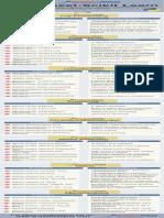 Scikit-Learn-Infographic.pdf