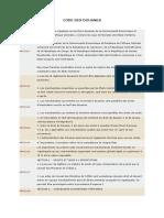Code_Douanes_CEMAC.pdf