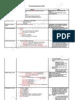 SQL - Documentazione