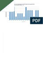диаграмма директора