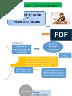 PODER CONSTITUYENTE Y PODER CONSTITUIDO.pptx