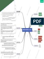 MARKET DYNAMIC (6.05.2020).pdf