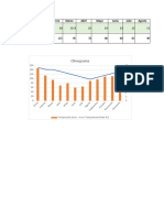 Climograma- Estudiante 2.xlsx