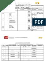 Planificación 1er Lapso - 4to Año - IPM