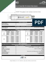 Bm2hp Datasheet