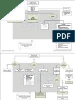 E001.Mapa-de-validaciones-CFDI-v.3.3