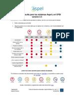 Mapa-consulta-para-los-sistemas-Aspel-CFDI-version-3.3