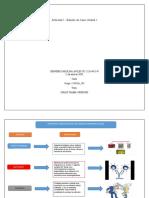 Actividad 1 –Estudio de Caso Unidad 1..docx