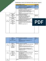 (2) Rancangan Tahunan PSK Thn 5