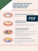 infografía Susana Agudelo Guerra.pdf