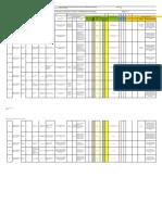 GPS-(S)-F-32 Matriz Identificacion de Peligros y Valoraci de Riesgos FM -Vivientes