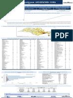 coronavirus040520_68situacao_epidemiologica (1)
