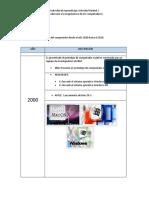 Evolución histórica del computador desde el año 2020 hasta el 2010.docx