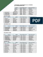 RELACION-DE-MEDICOS-CERTIFICADORES-OPERATIVOS-A-MARZO-2019.