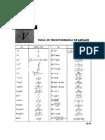 Tablas de transformadas de laplace y integrales (Dennis Zill)
