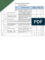 TABLA DE ESPECIFICACIONES CONTROL I-Q.ORGÁNICA (1)