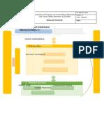 mapa de procesos oscar fabian torres.docx