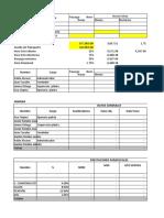Simulador _Post Tarea - Evaluación Final POA