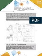 Formato respuesta - Fase 4 – Similitudes y diferencias socioculturales - Yasneidy Contreras