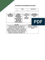FICHAS BIBLIOGRAFICAS DE RESIDUOS SOLIDOS.docx