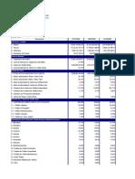 ib_indicadores_financieros.xlsx