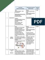 format skenario (1)-1.docx