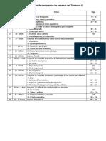 1. Español T2.docx